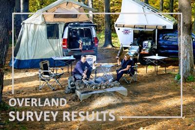 overland survey results